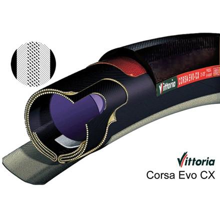 Vittoria Corsa EVO CX - dæk