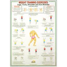 Køb Tilbehør Styrketræning online her! - fitnessgruppen