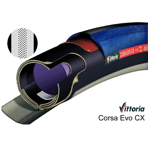 Cykler Vittoria Corsa Evo Cx - Lukket Ring (Gul / Sort, 28X21) Cykel Tilbehør