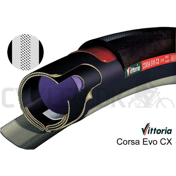 Cykler Vittoria Corsa Evo Cx - Lukket Ring (Sort, 28X23) Cykel Tilbehør