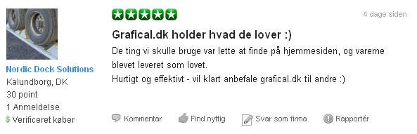 morgensex single dk trustpilot