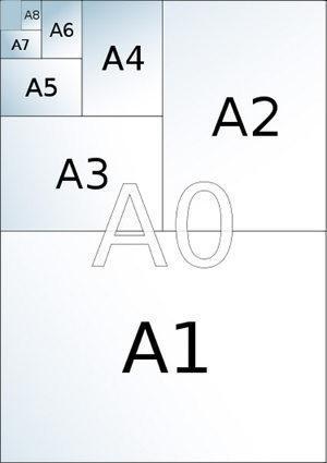 a1 papirstørrelse