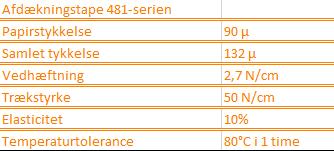Afdækningstape GR. 80, 38 mm