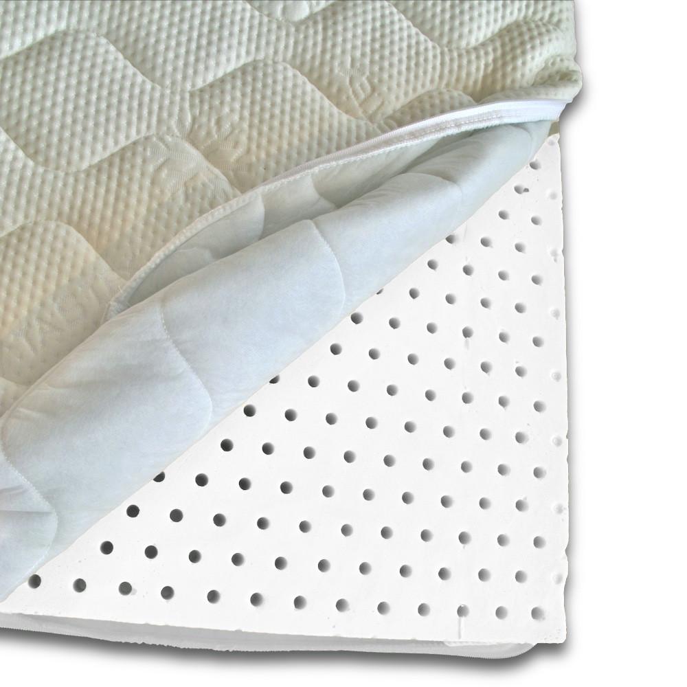 sopire latex topmadras sensation cool 90x200. Black Bedroom Furniture Sets. Home Design Ideas