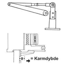 Parallelarm ED200