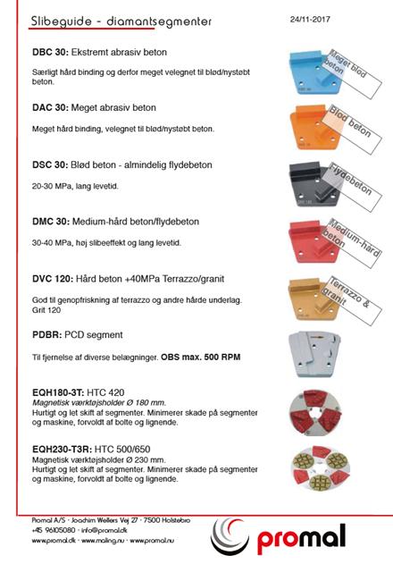 "Gulvfræsesegment - 1/4"" PCD m/bæresegment"