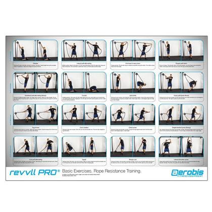 Revvll - Plakat på engelsk