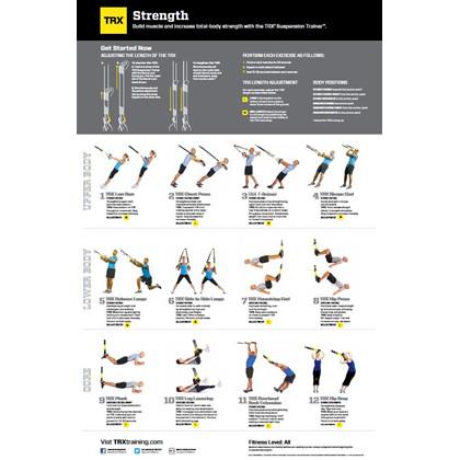 TRX plakat - styrkeøvelser