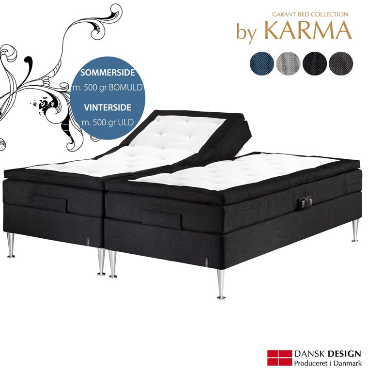 by KARMA LUX Elevationsseng Zone . Todelt top Trenset