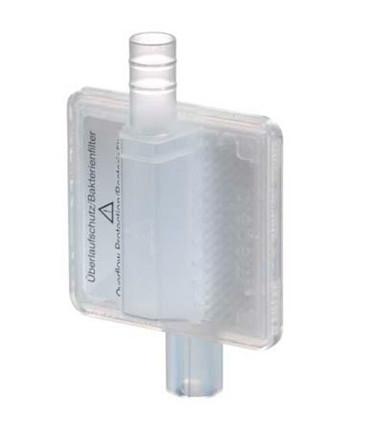 Medela® bakteriefilter, overløpssikring