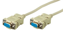 Oscilla® AudioConsole PC Kabel Seriell