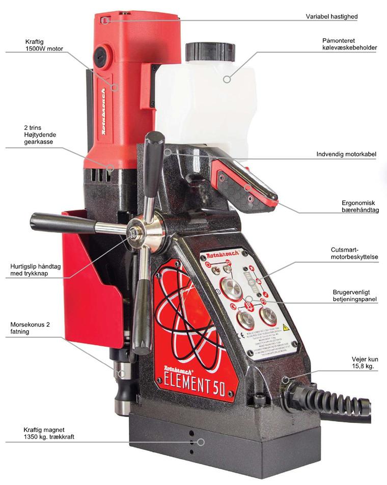 Rotabroach Magnetboremaskine Element E50 Serie nr.: