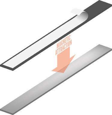 Stålbånd med klæb  Bredde13 - 25 mm