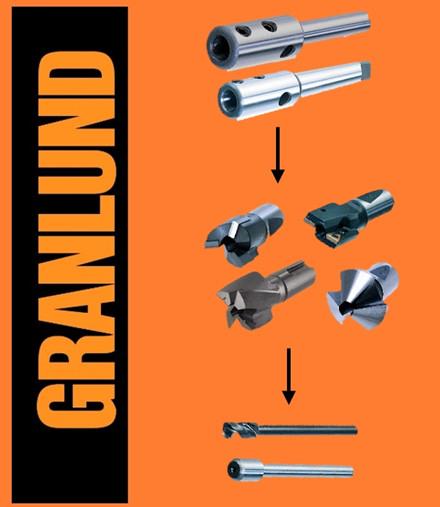 GRANLUND TAPBOR SYSTEM